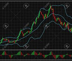 Forex Charts With Indicators Chart With Forex Or Stock Candles Graphic Set Of Various Indicators