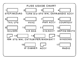 pontiac firebird 1999 2002 fuse box diagram auto genius pontiac firebird 1999 2002 fuse box diagram