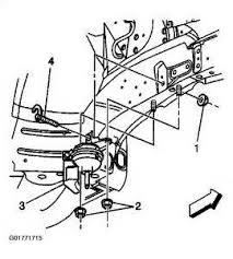 similiar 86 lesabre motor keywords 92 buick lesabre engine diagram lesabre car wiring diagram pictures