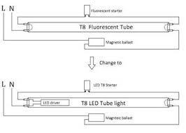 electronic fluorescent ballast circuit diagram images circuit moreover led light circuit diagram fixtures fluorescent