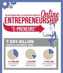 E Preneur The Growth Of Online Entrepreneurship Infographic