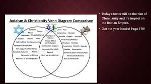 Venn Diagram Of Roman Republic And Roman Empire The Roman Empire Ppt Download