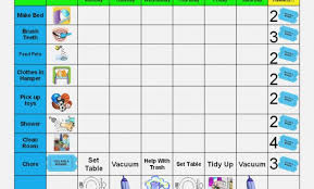 Five Year Old Behavior Chart Symbolic 5 Year Old Chore Chart With Pictures Good Behavior
