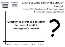 Hamlet Fever Chart By Teckid1991 On Deviantart