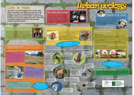 Wallcharts Related To Ecological Science