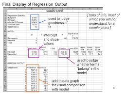 Excel Set Significant Figures