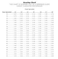 Motorcycle Jetting Chart Disrespect1st Com