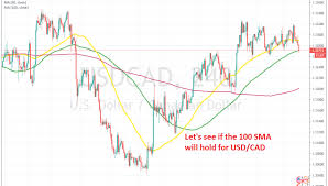 Ripple Price Chart Cad Buying Usd Cad At The 100 Sma Forex News By Fx Leaders