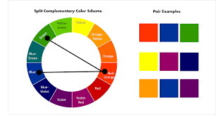 how-to-use-split-complementary-color-scheme. Examples :  a899f6152b4f215e1d8280fa85d1cab0