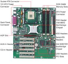 motherboard diagram and components motherboard similiar intel motherboard layout diagram keywords on motherboard diagram and components