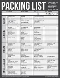 Sample Travel Packing List The Ultimate Carry On Packing List Travel Travel Travel Packing