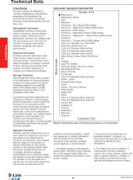 Galvanic Corrosion Chart Pdf 113806 Catalog