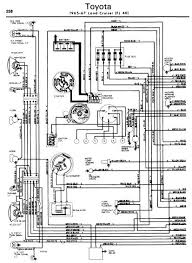 toyota land cruiser wiring diagram pdf wirdig repair manuals toyota land cruiser 1965 67 wiring diagrams