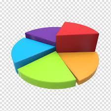 Round Multicolored Pie Chart Art Pie Chart 3d Computer