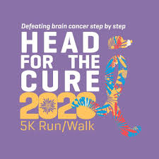 <b>Head</b> For <b>The Cure</b> - Home | Facebook