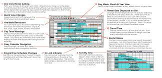Employee Equipment Charts