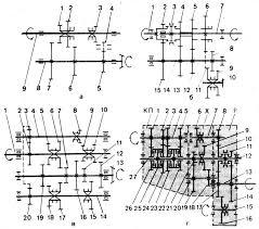 Лабораторная работа Коробки передач Раздаточные коробки  Кинематические схемы коробок передач