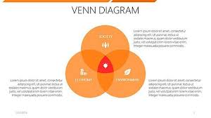 Venn Diagram Google Slides Venn Diagram Free Google Slides Template