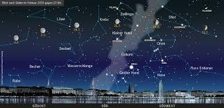 Planetarium mieten