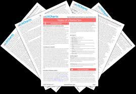 notes of a native son notes of a native son summary analysis  notes of a native son pdf medium
