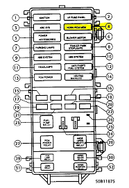 1995 mazda b2300 fuse box diagram wiring diagram libraries mazda millenia fuse box diagram wiring diagrams u20222001 mazda protege fuse diagram mazda auto wiring