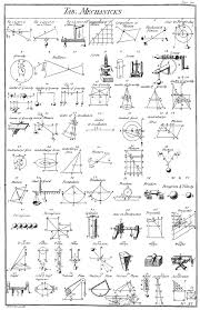 from wikiwand table of simple mechanisms from chambers cyclopædia 1728 1 simple machines provide a voary for understanding more plex machines