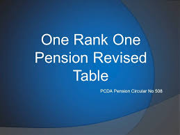 One Rank One Pension Orop Scheme Orop Central Government