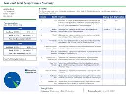 Total Compensation Statement Template Effective Time F