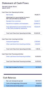 How To Prepare A Simple Cash Flow Statement Scaleblog