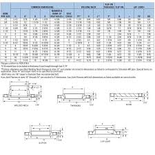 Diversified Metal Products