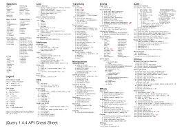 jquery cheat sheet jquery 1 4 4 cheat sheet churchmag