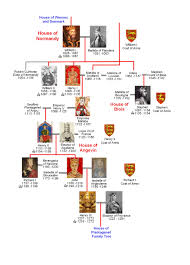 Angevin Family Tree The National Archives
