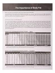 Fat Calliper Chart Body Fat Plastic Tester Caliper With Chart Beige