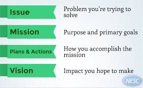 what does it mean to be mission driven do your mission and vision statements drive all that your organization does for example