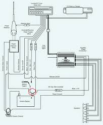 car audio amp wiring car image wiring diagram great car audio amp wiring diagram 16 about remodel car designing on car audio amp wiring