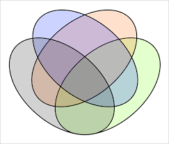 four circle venn diagram 4 circle venn diagram templates 9 free word pdf format download