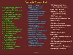 Risks Threats And Vulnerabilities