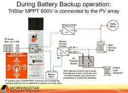 diagram of dc coupling with morningstar mppt 600v diagram of a dc coupled system for battery back of solar grid tied