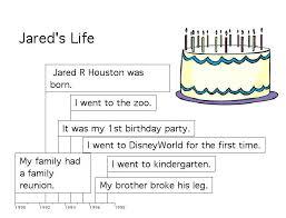Sample Personal Timeline Magnificent Timeline Template Worksheet Free Blank 44 Templates For Kids