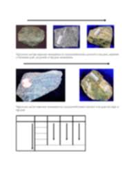 Mineral Chart Geology Summary Chart For Classification Of Metamorphic Rocks Shale