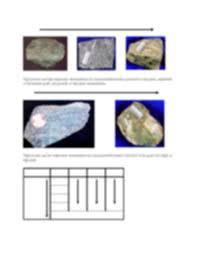 Metamorphic Rock Classification Chart Summary Chart For Classification Of Metamorphic Rocks Shale
