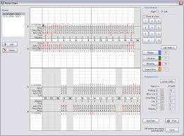 Periodontal Charting