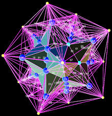 Image result for differential geometry