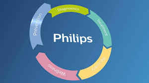 expands production of personal healthcare products philips expands production of personal healthcare products