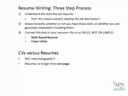 Homey Writing An Effective Resume Majestic How To Write Youtube