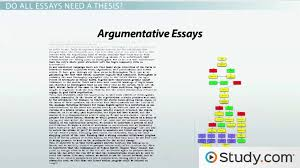what is a thesis statement video lesson transcript com