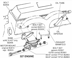 1970 chevelle wiring diagrams images wiring diagram