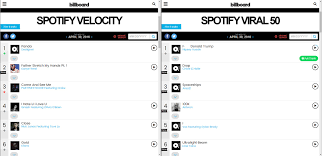Billboard Spotify Charts Billboard Partner With Spotify To Stream Charts And New