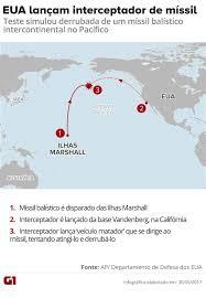 Resultado de imagem para IMAGENS DE COMIDAS DAS ILHAS MARSHALL