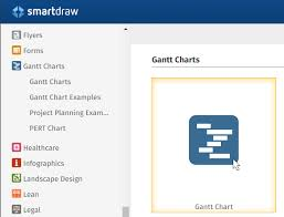 Examples Of Gantt Charts In Healthcare How To Create A Gantt Chart With Smartdraw Project Management